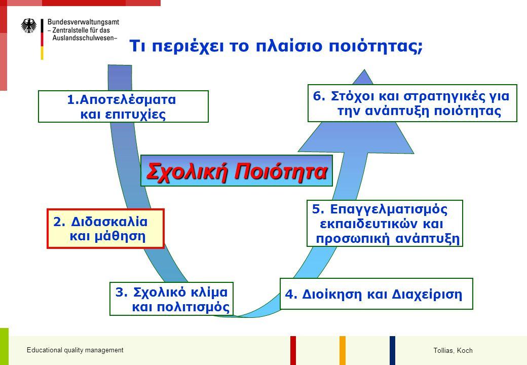 Educational quality management Tollias, Koch Σχολική Ποιότητα 4. Διοίκηση και Διαχείριση 3.Σχολικό κλίμα και πολιτισμός 2.Διδασκαλία και μάθηση 1.Αποτ