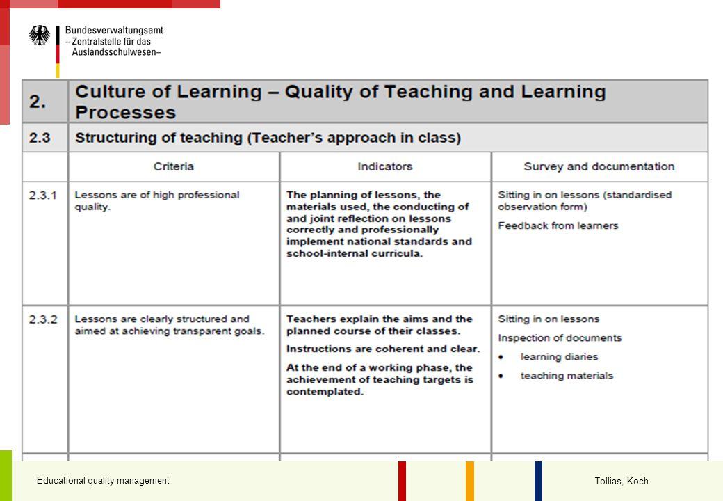 Educational quality management Tollias, Koch