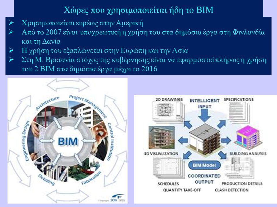 Χώρες που χρησιμοποιείται ήδη το ΒΙΜ  Χρησιμοποιείται ευρέως στην Αμερική  Από το 2007 είναι υποχρεωτική η χρήση του στα δημόσια έργα στη Φινλανδία