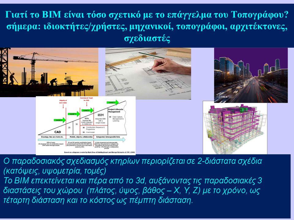 Γιατί το BIM είναι τόσο σχετικό με το επάγγελμα του Τοπογράφου? σήμερα: ιδιοκτήτες/χρήστες, μηχανικοί, τοπογράφοι, αρχιτέκτονες, σχεδιαστές Ο παραδοσι