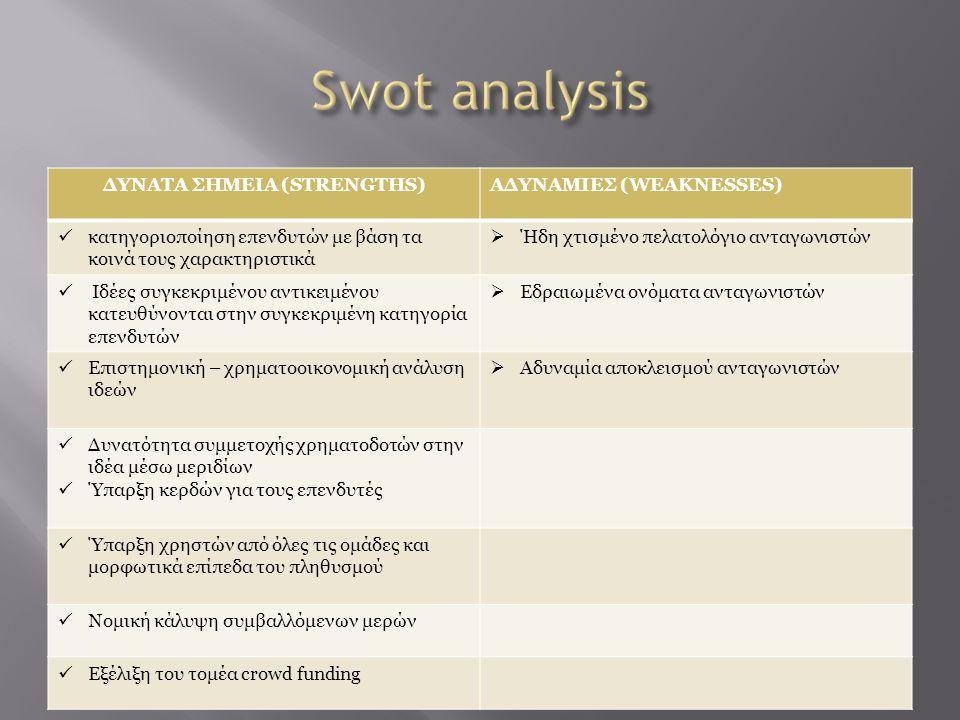 ΔΥΝΑΤΑ ΣΗΜΕΙΑ (STRENGTHS)ΑΔΥΝΑΜΙΕΣ (WEAKNESSES) κατηγοριοποίηση επενδυτών με βάση τα κοινά τους χαρακτηριστικά  Ήδη χτισμένο πελατολόγιο ανταγωνιστών