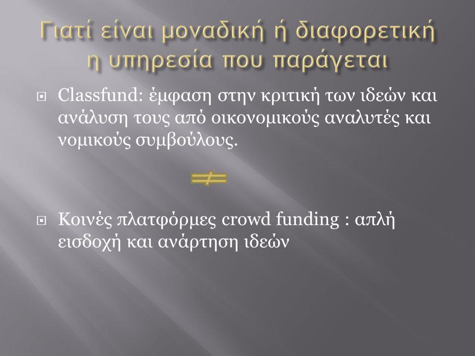  Classfund: δημιουργία επενδυτικού κοινού που θα είναι ενεργό στη συμμετοχή της επιχείρησης μέσω μεριδίων.