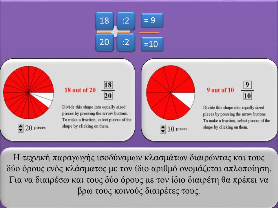 18:220:2 = 9 =10 Η τεχνική παραγωγής ισοδύναμων κλασμάτων διαιρώντας και τους δύο όρους ενός κλάσματος με τον ίδιο αριθμό ονομάζεται απλοποίηση.