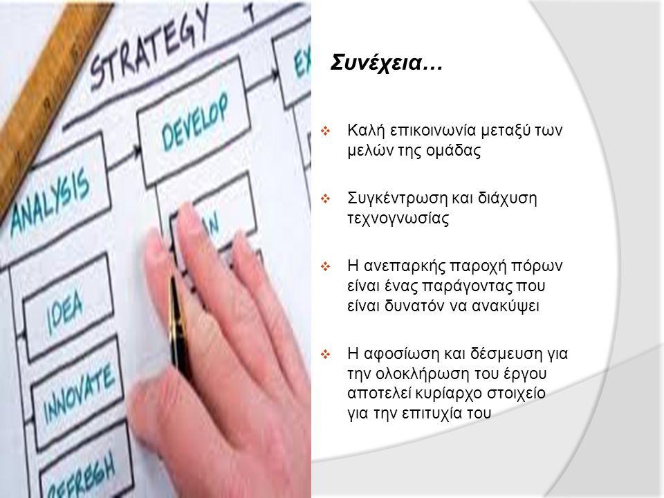 Συνέχεια…  Καλή επικοινωνία μεταξύ των μελών της ομάδας  Συγκέντρωση και διάχυση τεχνογνωσίας  H ανεπαρκής παροχή πόρων είναι ένας παράγοντας που είναι δυνατόν να ανακύψει  Η αφοσίωση και δέσμευση για την ολοκλήρωση του έργου αποτελεί κυρίαρχο στοιχείο για την επιτυχία του