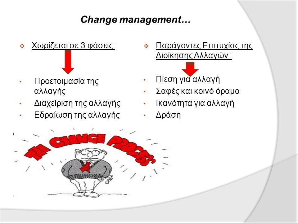 Change management…  Χωρίζεται σε 3 φάσεις : Προετοιμασία της αλλαγής Διαχείριση της αλλαγής Εδραίωση της αλλαγής  Παράγοντες Επιτυχίας της Διοίκησης Αλλαγών : Πίεση για αλλαγή Σαφές και κοινό όραμα Ικανότητα για αλλαγή Δράση