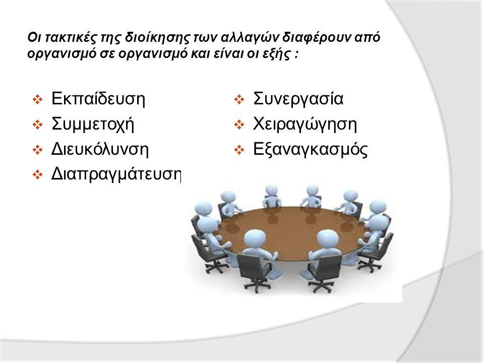 Οι τακτικές της διοίκησης των αλλαγών διαφέρουν από οργανισμό σε οργανισμό και είναι οι εξής :  Εκπαίδευση  Συμμετοχή  Διευκόλυνση  Διαπραγμάτευση  Συνεργασία  Χειραγώγηση  Εξαναγκασμός