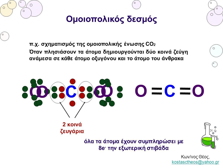 Ομοιοπολικός δεσμός C Ο π.χ. σχηματισμός της ομοιοπολικής ένωσης CO 2 Όταν πλησιάσουν τα άτομα δημιουργούνται δύο κοινά ζεύγη ανάμεσα σε κάθε άτομο οξ