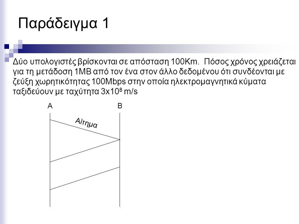 Παράδειγμα 1 AB Δύο υπολογιστές βρίσκονται σε απόσταση 100Km. Πόσος χρόνος χρειάζεται για τη μετάδοση 1ΜΒ από τον ένα στον άλλο δεδομένου ότι συνδέοντ