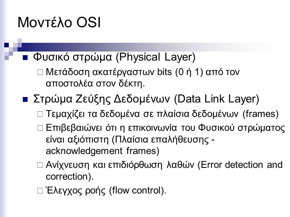 Μοντέλο OSI Φυσικό στρώμα (Physical Layer)  Μετάδοση ακατέργαστων bits (0 ή 1) από τον αποστολέα στον δέκτη. Στρώμα Ζεύξης Δεδομένων (Data Link Layer