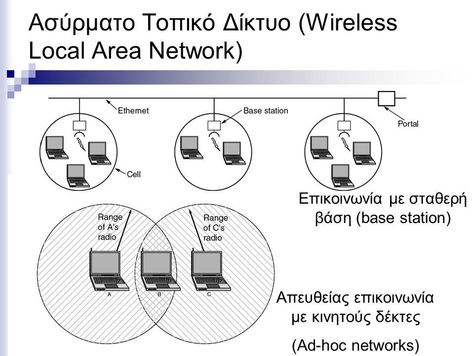 Ασύρματο Τοπικό Δίκτυο (Wireless Local Area Network) Απευθείας επικοινωνία με κινητούς δέκτες (Ad-hoc networks) Επικοινωνία με σταθερή βάση (base stat