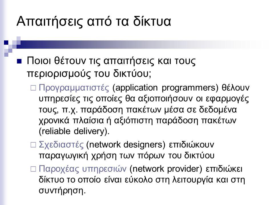 Πρωτόκολλο (protocol) Η Συμφωνία ανάμεσα σε δύο επικοινωνούντα μέρη, ως προς τον τρόπο με τον οποίο θα προχωρήσει η επικοινωνία.
