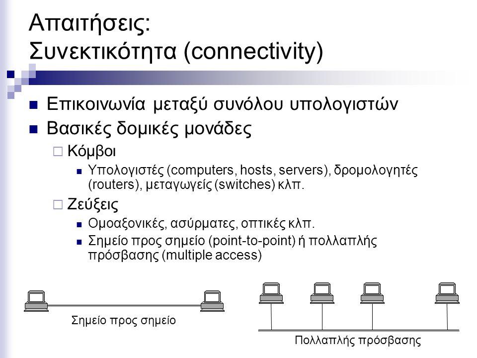 Απαιτήσεις: Συνεκτικότητα (connectivity) Επικοινωνία μεταξύ συνόλου υπολογιστών Βασικές δομικές μονάδες  Κόμβοι Υπολογιστές (computers, hosts, server