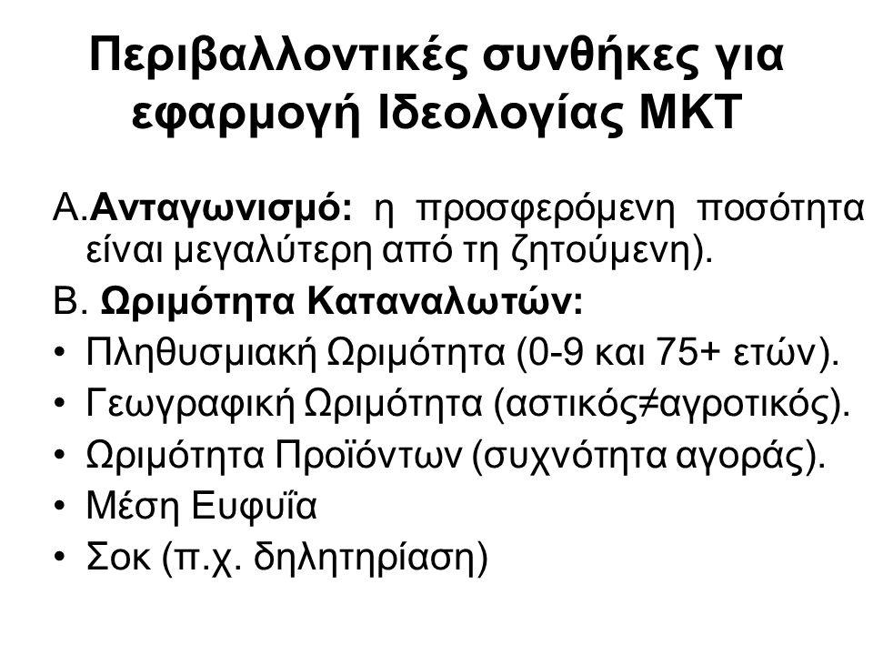 ΜΙΓΜΑ ΜΑΡΚΕΤΙΝΓΚ – 4Ps PRODUCT (ΠΡΟΪΟΝ) PLACE (ΤΟΠΟΣ, ΔΙΑΝΟΜΗ) PROMOTION (ΠΡΟΒΟΛΗ) PRICE (ΤΙΜΗ)
