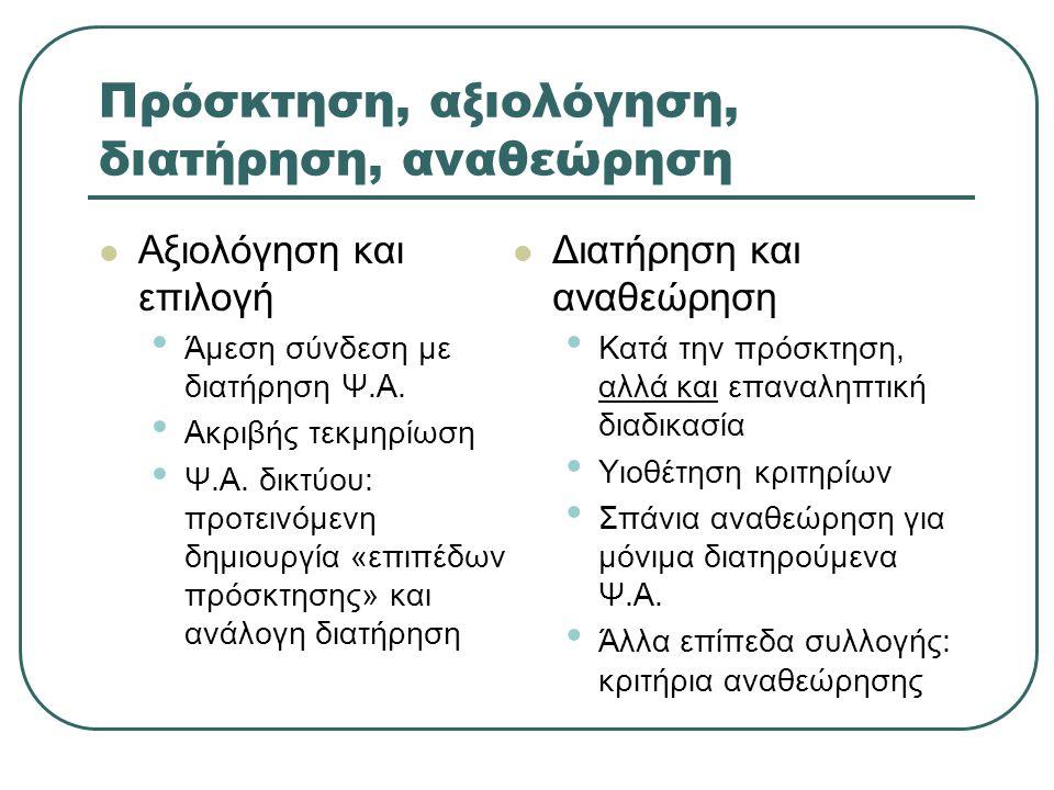 Πρόσκτηση, αξιολόγηση, διατήρηση, αναθεώρηση Αξιολόγηση και επιλογή Άμεση σύνδεση με διατήρηση Ψ.Α.