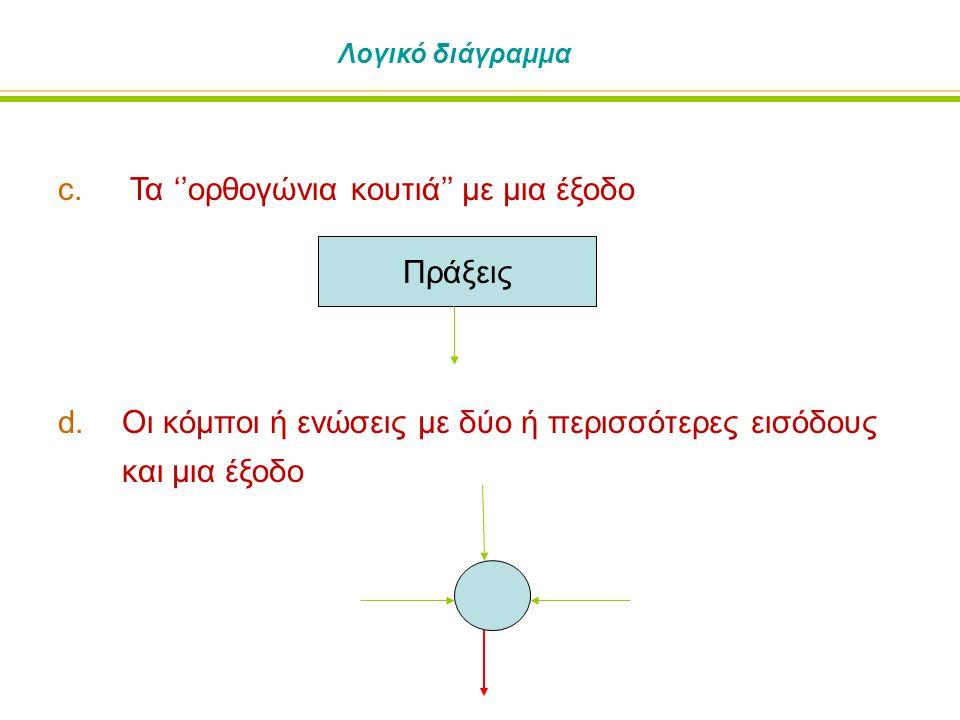 Λογικό διάγραμμα c.