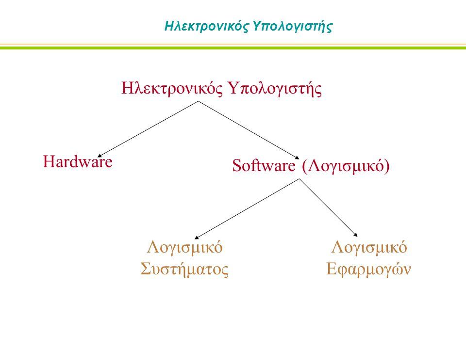 Ηλεκτρονικός Υπολογιστής Hardware Software (Λογισμικό) Λογισμικό Συστήματος Λογισμικό Εφαρμογών