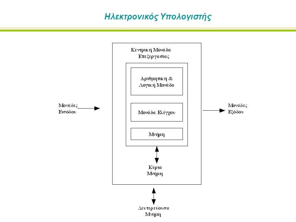 Στάδια προγραμματισμού Φάση Υλοποίησης (Implementation) Επιλογή της γλώσσας προγραμματισμού βάσει της φύσης του προβλήματος.