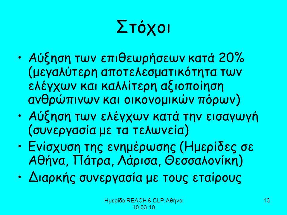 Ημερίδα REACH & CLP, Αθήνα 10.03.10 13 Στόχοι Αύξηση των επιθεωρήσεων κατά 20% (μεγαλύτερη αποτελεσματικότητα των ελέγχων και καλλίτερη αξιοποίηση ανθ