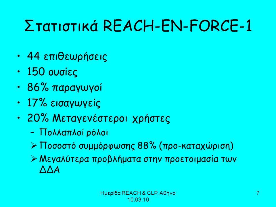 Ημερίδα REACH & CLP, Αθήνα 10.03.10 7 Στατιστικά REACH-EN-FORCE-1 44 επιθεωρήσεις 150 ουσίες 86% παραγωγοί 17% εισαγωγείς 20% Μεταγενέστεροι χρήστες –