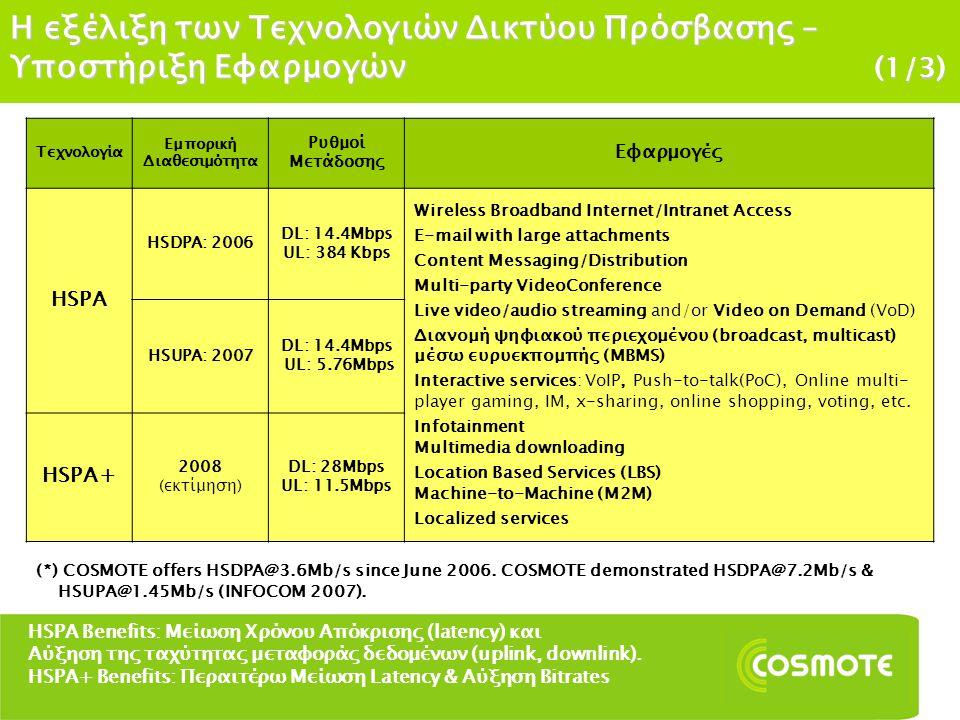 Η εξέλιξη των Τεχνολογιών Δικτύου Πρόσβασης – Υποστήριξη Εφαρμογών (2/3) Τεχνολογία Εμπορική Διαθεσιμότητα Ρυθμοί Μετάδοσης Εφαρμογές LTE 2010 (εκτίμηση) DL: 100Mbps UL: 50Mbps (BW = 20MHz) Θα υποστηρίζονται όλες οι εφαρμογές HSPA/HSPA+, με υψηλότερη ποιότητα (lower latency, higher bitrates) και με χαμηλότερο cost/bit LTE Benefits: Περαιτέρω Μείωση Latency - Αύξηση Bitrates & Χωρητικότητας Φασματικές απαιτήσεις 20 MHz για πλήρη αξιοποίηση του LTE LTE: Long Term Evolution (*) Χρησιμοποιώντας εξελιγμένες τεχνικές (ΜΙΜΟ, Modulation/Coding) έχουν ήδη επιτευχθεί ταχύτητες της τάξης των 326Mb/s (DL) και 86Mb/s (UL).