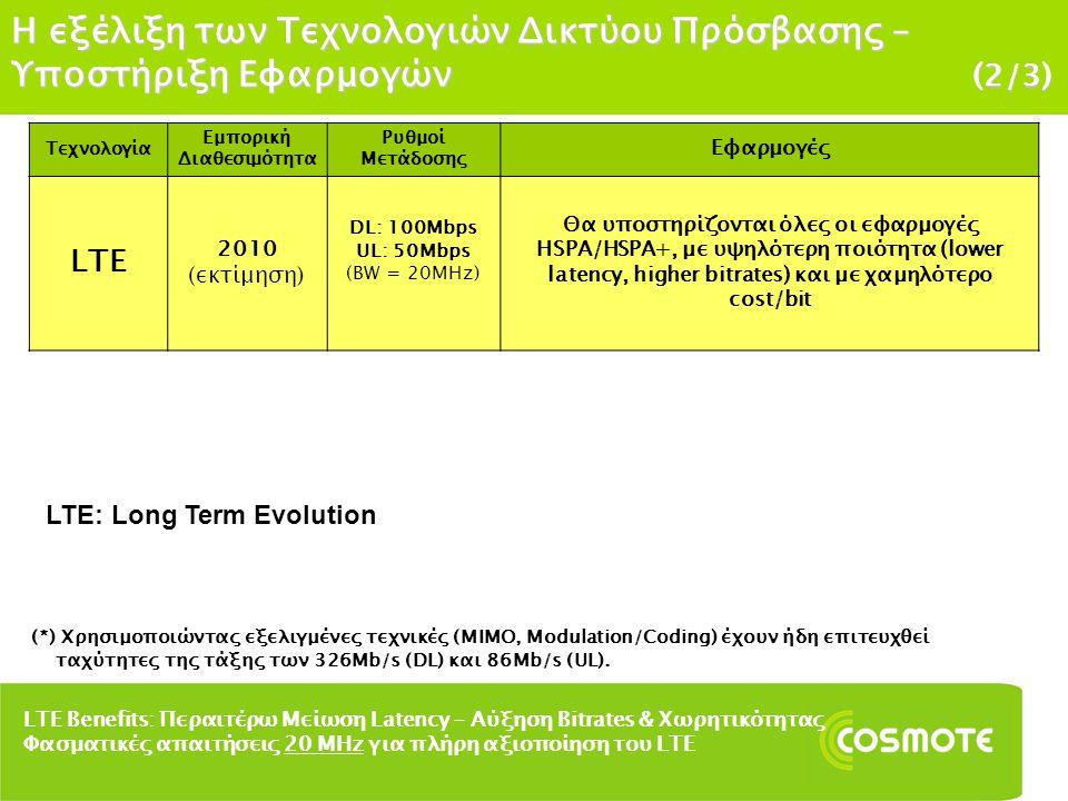 Η εξέλιξη των Τεχνολογιών Δικτύου Πρόσβασης – Υποστήριξη Εφαρμογών (2/3) Τεχνολογία Εμπορική Διαθεσιμότητα Ρυθμοί Μετάδοσης Εφαρμογές LTE 2010 (εκτίμη