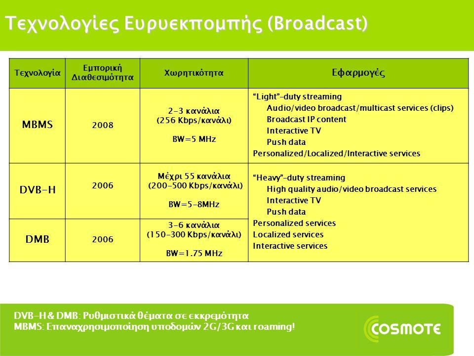 """Τεχνολογίες Ευρυεκπομπής (Broadcast) Τεχνολογία Εμπορική Διαθεσιμότητα Χωρητικότητα Εφαρμογές MBMS 2008 2-3 κανάλια (256 Kbps/κανάλι) BW=5 MHz """"Light"""""""