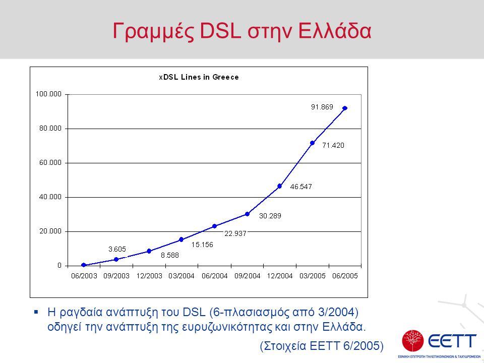 Γραμμές DSL στην Ελλάδα  Η ραγδαία ανάπτυξη του DSL (6-πλασιασμός από 3/2004) οδηγεί την ανάπτυξη της ευρυζωνικότητας και στην Ελλάδα.