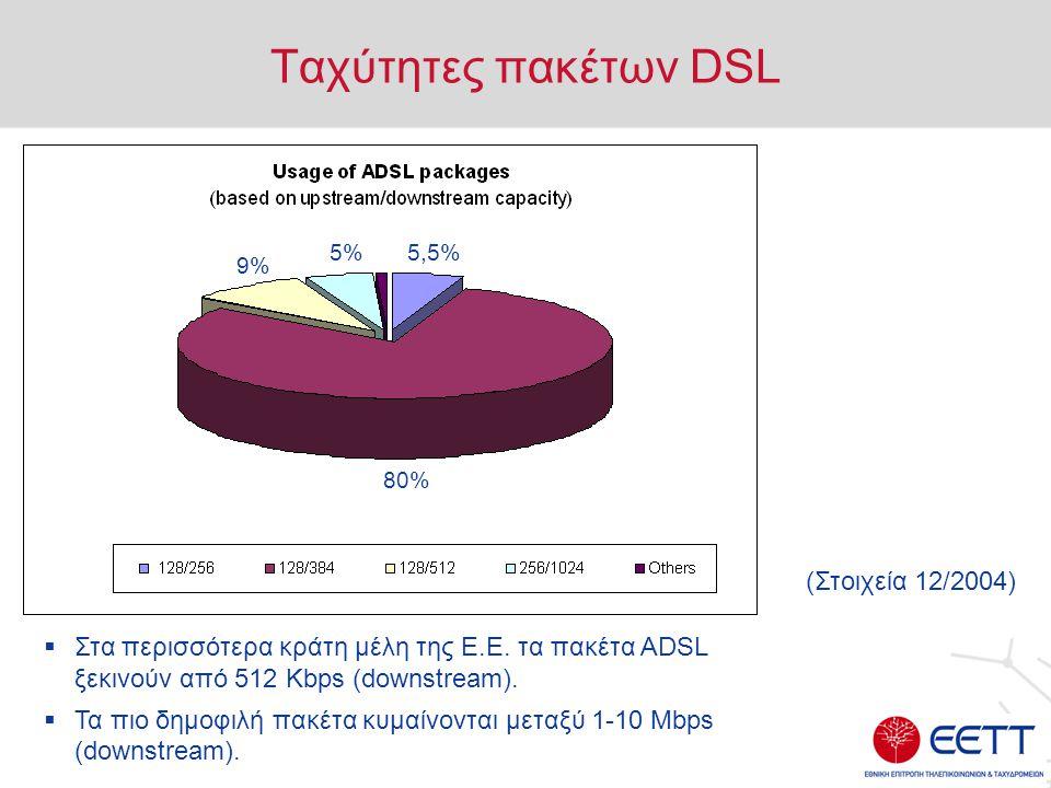 Ταχύτητες πακέτων DSL  Στα περισσότερα κράτη μέλη της Ε.Ε.