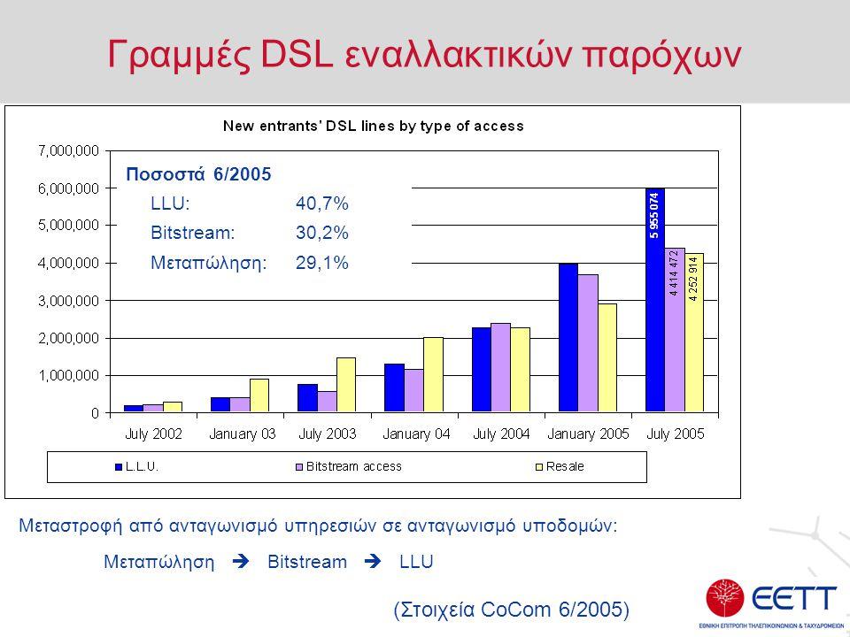 Γραμμές DSL εναλλακτικών παρόχων Μεταστροφή από ανταγωνισμό υπηρεσιών σε ανταγωνισμό υποδομών: Μεταπώληση  Bitstream  LLU Ποσοστά 6/2005 LLU: 40,7% Bitstream:30,2% Μεταπώληση: 29,1% (Στοιχεία CoCom 6/2005)