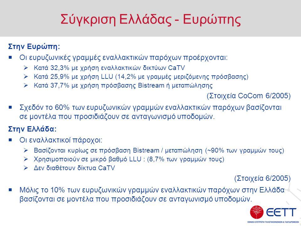 Σύγκριση Ελλάδας - Ευρώπης Στην Ευρώπη:  Οι ευρυζωνικές γραμμές εναλλακτικών παρόχων προέρχονται:  Κατά 32,3% με χρήση εναλλακτικών δικτύων CaTV  Κατά 25,9% με χρήση LLU (14,2% με γραμμές μεριζόμενης πρόσβασης)  Κατά 37,7% με χρήση πρόσβασης Bistream ή μεταπώλησης (Στοιχεία CoCom 6/2005)  Σχεδόν το 60% των ευρυζωνικών γραμμών εναλλακτικών παρόχων βασίζονται σε μοντέλα που προσιδιάζουν σε ανταγωνισμό υποδομών.