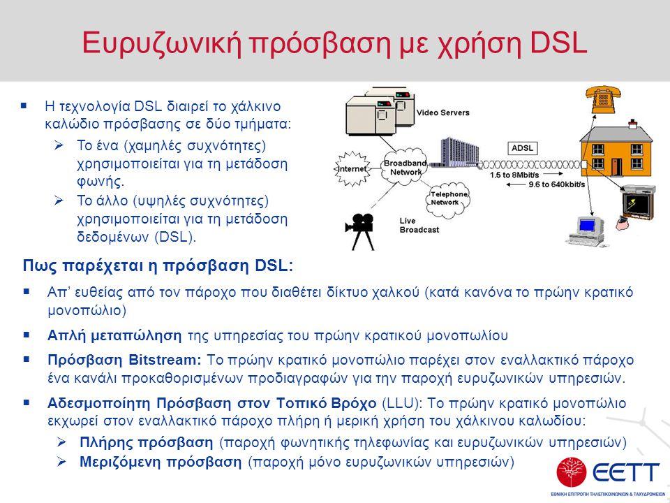 Ευρυζωνική πρόσβαση με χρήση DSL Πως παρέχεται η πρόσβαση DSL:  Απ' ευθείας από τον πάροχο που διαθέτει δίκτυο χαλκού (κατά κανόνα το πρώην κρατικό μονοπώλιο)  Απλή μεταπώληση της υπηρεσίας του πρώην κρατικού μονοπωλίου  Πρόσβαση Bitstream: Το πρώην κρατικό μονοπώλιο παρέχει στον εναλλακτικό πάροχο ένα κανάλι προκαθορισμένων προδιαγραφών για την παροχή ευρυζωνικών υπηρεσιών.