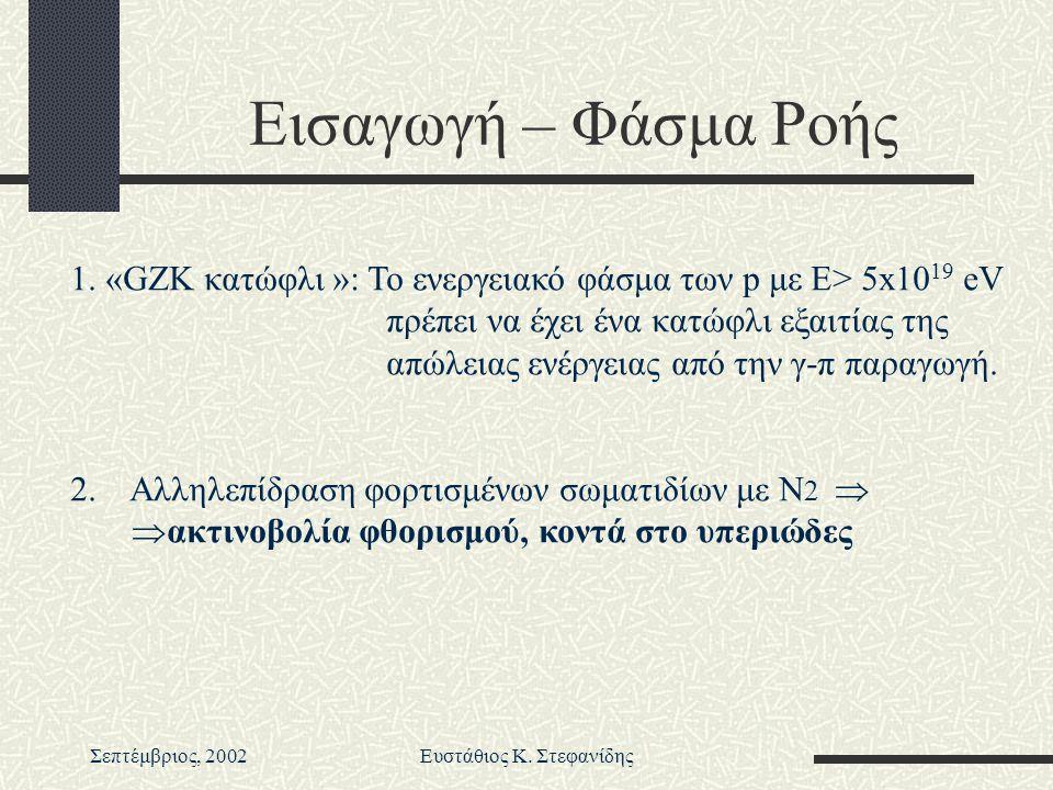 Σεπτέμβριος, 2002Ευστάθιος Κ. Στεφανίδης Εισαγωγή – Φάσμα Ροής 1.
