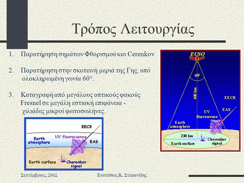 Σεπτέμβριος, 2002Ευστάθιος Κ.Στεφανίδης Σύγκριση με επίγειους ανιχνευτές a) AGASA :  300 km 2.