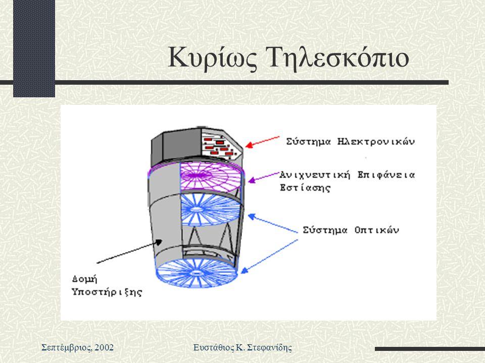 Σεπτέμβριος, 2002Ευστάθιος Κ. Στεφανίδης Κυρίως Τηλεσκόπιο