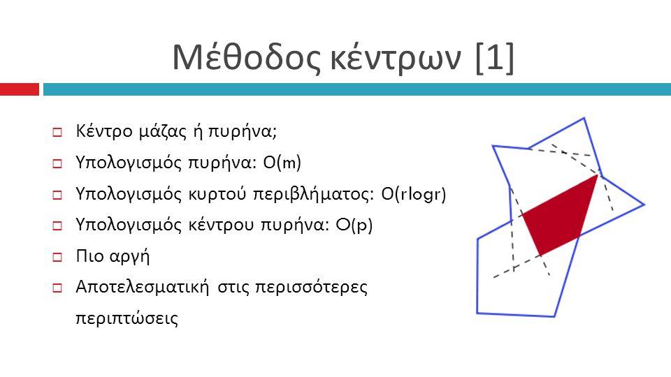 Μέθοδος κέντρων [1]  Κέντρο μάζας ή πυρήνα ;  Υπολογισμός πυρήνα : Ο (m)  Υπολογισμός κυρτού περιβλήματος : Ο (rlogr)  Υπολογισμός κέντρου πυρήνα : O(p)  Πιο αργή  Αποτελεσματική στις περισσότερες περιπτώσεις