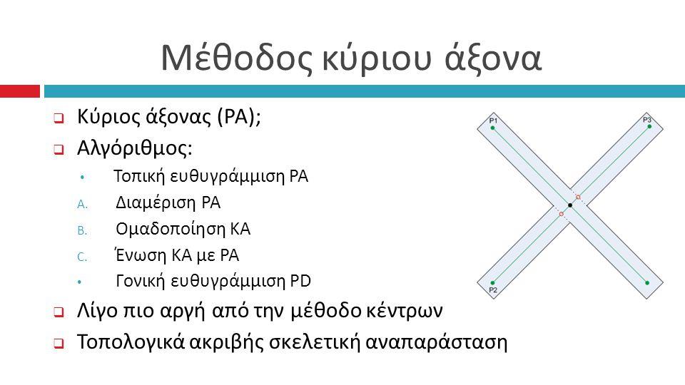 Μέθοδος κύριου άξονα  Κύριος άξονας ( ΡΑ );  Αλγόριθμος : Τοπική ευθυγράμμιση ΡΑ A.