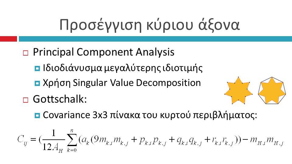 Προσέγγιση κύριου άξονα  Principal Component Analysis  Ιδιοδιάνυσμα μεγαλύτερης ιδιοτιμής  Χρήση Singular Value Decomposition  Gottschalk:  Covariance 3x3 πίνακα του κυρτού περιβλήματος: