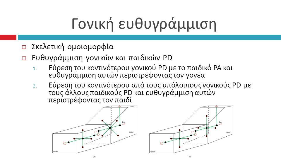Γονική ευθυγράμμιση  Σκελετική ομοιομορφία  Ευθυγράμμιση γονικών και παιδικών PD 1.
