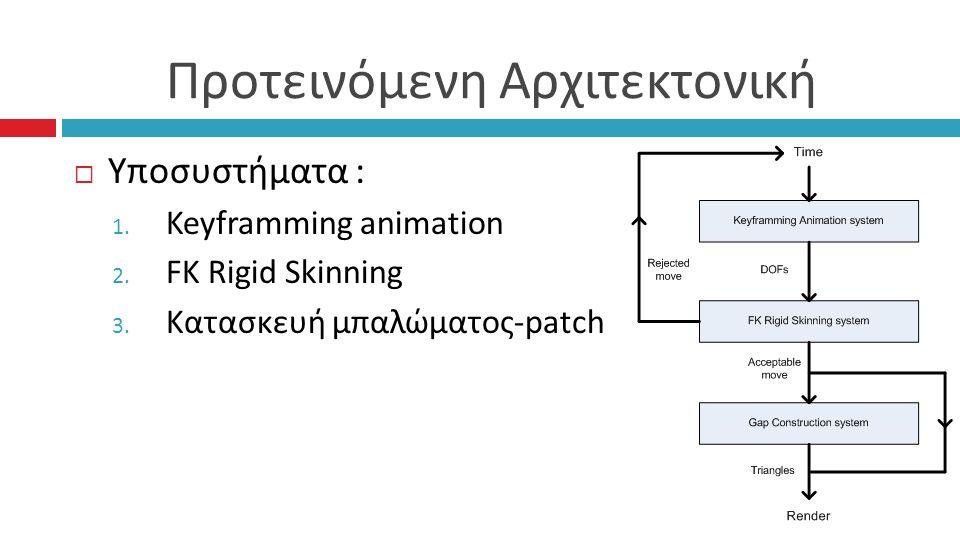 Προτεινόμενη Αρχιτεκτονική  Υποσυστήματα : 1. Keyframming animation 2.