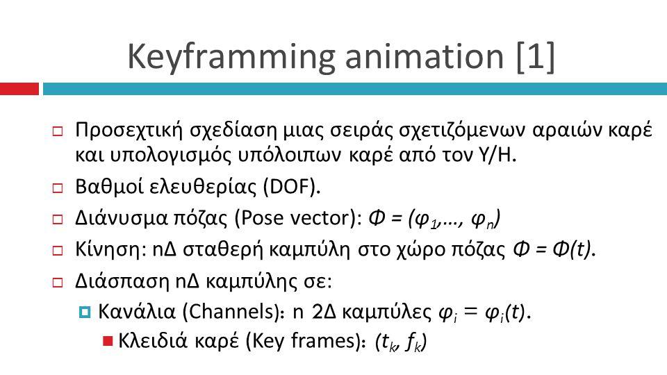Keyframming animation [1]  Προσεχτική σχεδίαση μιας σειράς σχετιζόμενων αραιών καρέ και υπολογισμός υπόλοιπων καρέ από τον Υ / Η.