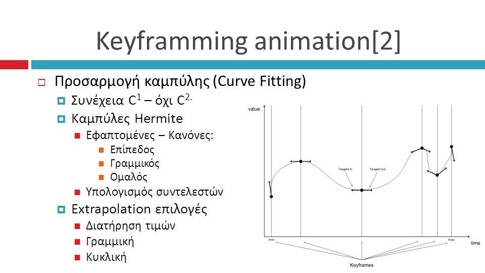 Keyframming animation[2]  Προσαρμογή καμπύλης (Curve Fitting)  Συνέχεια C 1 – όχι C 2.