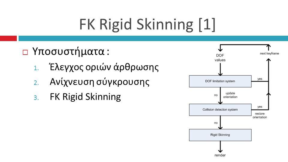 FK Rigid Skinning [1]  Υποσυστήματα : 1. Έλεγχος οριών άρθρωσης 2.