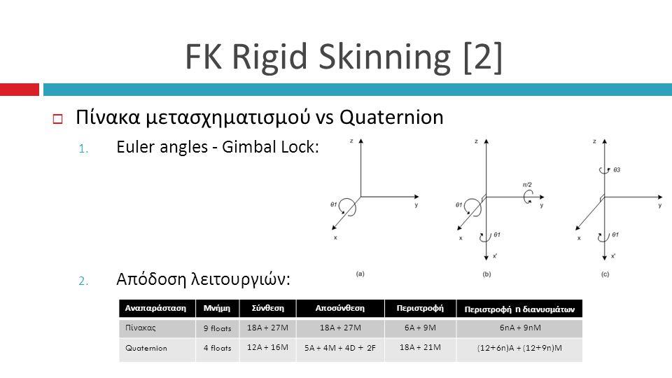 FK Rigid Skinning [2]  Πίνακα μετασχηματισμού vs Quaternion 1.