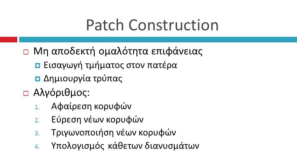 Patch Construction  Μη αποδεκτή ομαλότητα επιφάνειας  Εισαγωγή τμήματος στον πατέρα  Δημιουργία τρύπας  Αλγόριθμος : 1.