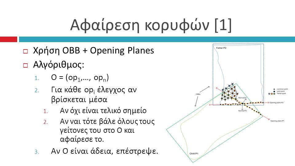 Αφαίρεση κορυφών [1]  Χρήση ΟΒΒ + Opening Planes  Αλγόριθμος: 1.