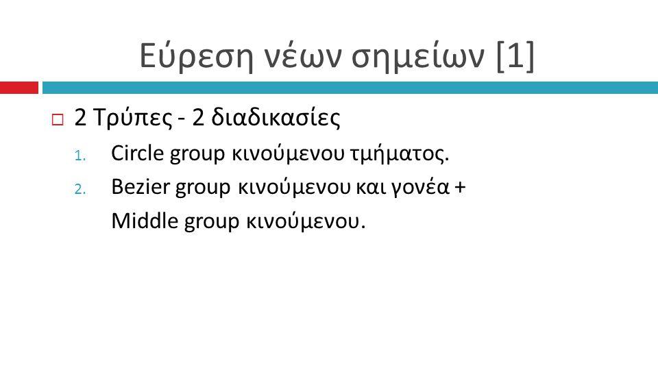 Εύρεση νέων σημείων [1]  2 Τρύπες - 2 διαδικασίες 1.
