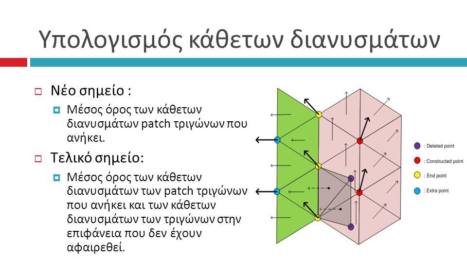 Υπολογισμός κάθετων διανυσμάτων  Νέο σημείο :  Μέσος όρος των κάθετων διανυσμάτων patch τριγώνων που ανήκει.
