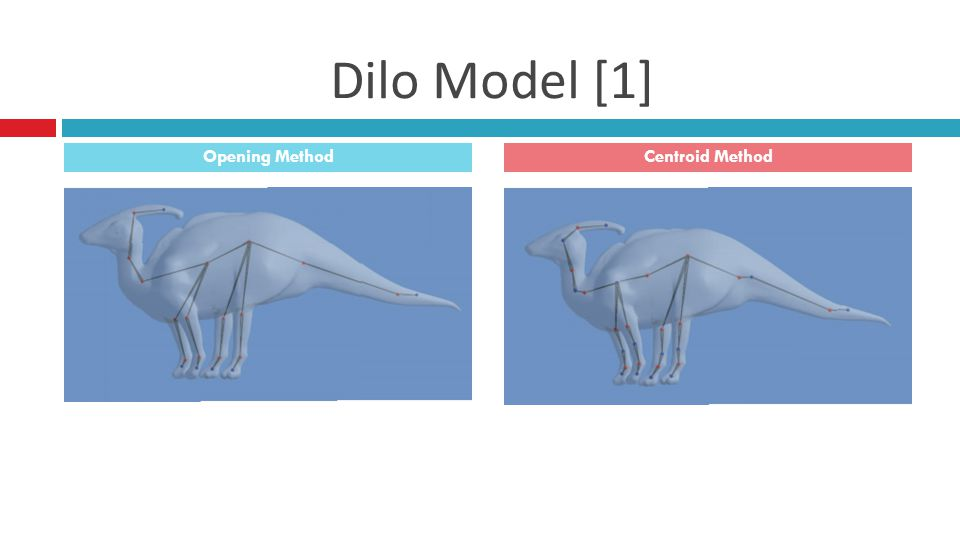 Dilo Model [1] Opening MethodCentroid Method
