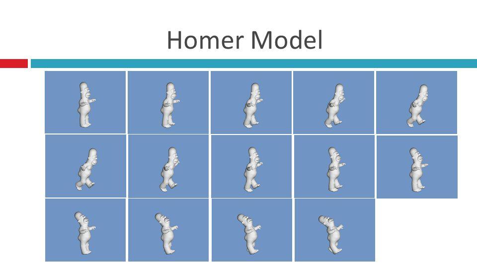 Homer Model