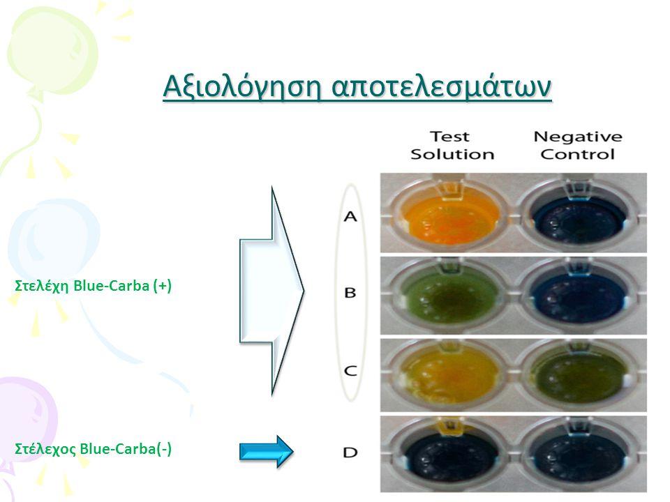 Αξιολόγηση αποτελεσμάτων Αξιολόγηση αποτελεσμάτων Στελέχη Blue-Carba (+) Στέλεχος Blue-Carba(-)